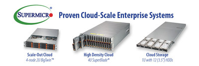 Supermicro Announces New Cloud-Scale Enterprise Systems at OpenStack Summit 2018