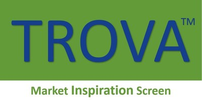NetworkFinancials Introduces TROVA Market Inspiration Screen